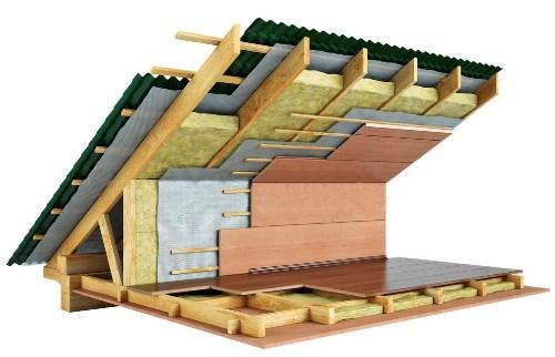 утепление крыши или мансарды