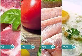 Полезный совет : Как подобрать диету по группе крови.