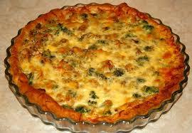 Полезный совет : Рецепт приготовления пирога с курицей и грибами
