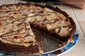 Полезный совет : Рецепт приготовления шоколадно-грушевого пирога
